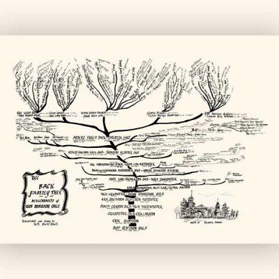 family-tree-600x600px