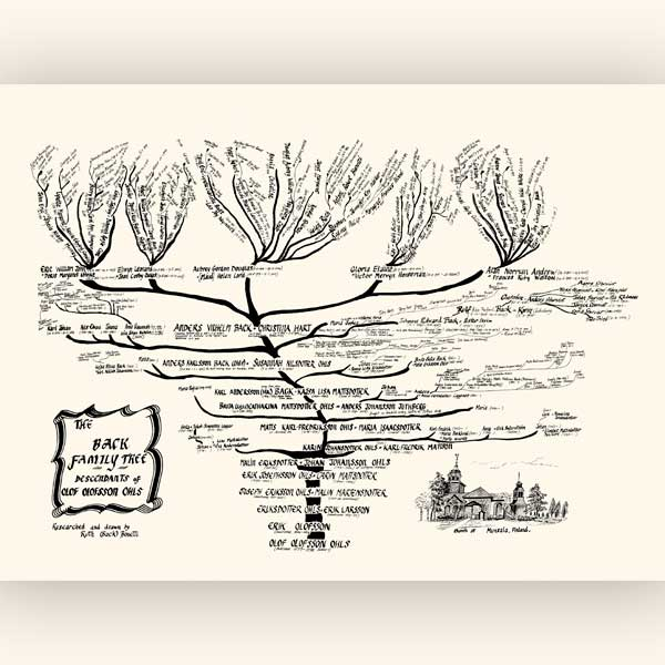 Back family tree